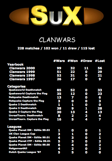 SuX Clanwars